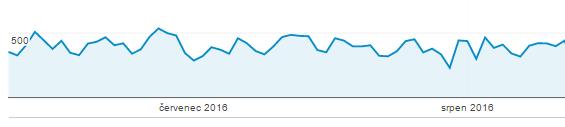 google-leto-2016