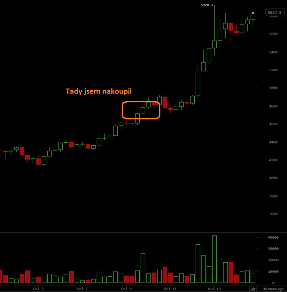 bitcoin-rust