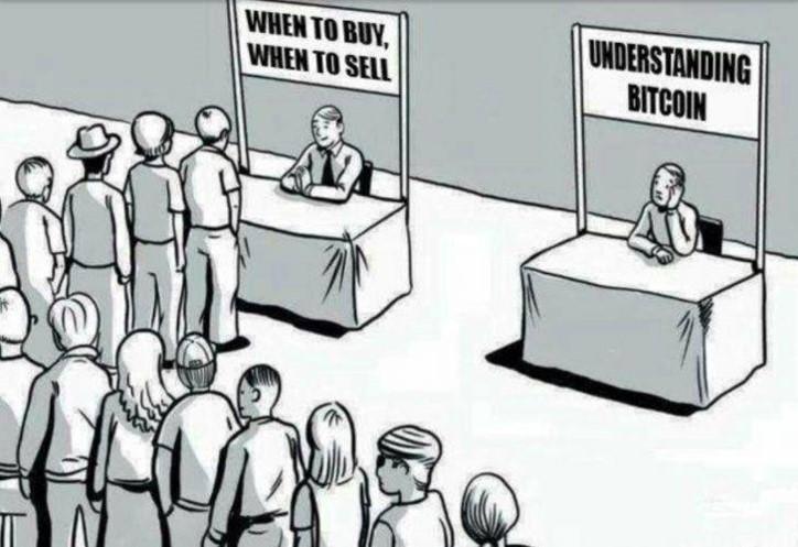 technologie-vs-cena-u-bitcoinu